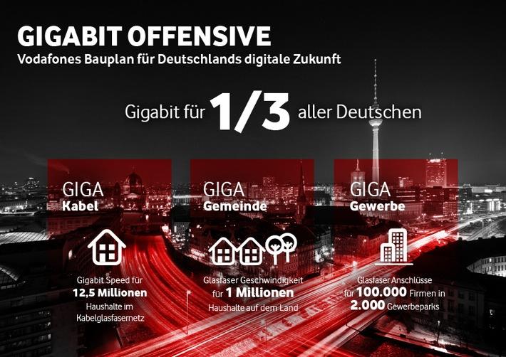 Infografik: Vodafones Bauplan für Deutschlands digitale Zukunft
