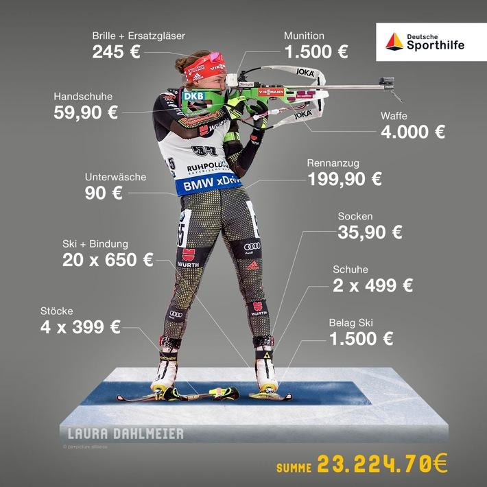 Deutsche Sporthilfe zeigt auf: Was kostet eigentlich ... eine Biathlon-Ausrüstung? (FOTO)