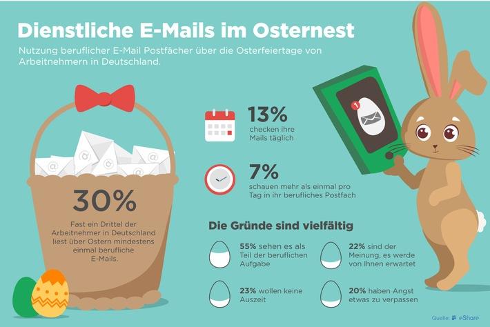 dienstliche e mails im osternest ein drittel der deutschen arbeitnehmer ist an presseportal. Black Bedroom Furniture Sets. Home Design Ideas
