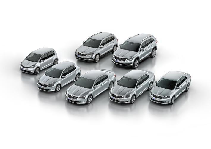 Bester Monat aller Zeiten: SKODA AUTO erzielt im November neuen Auslieferungsrekord