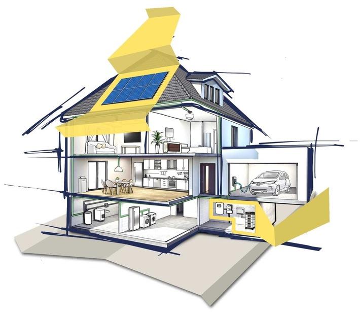 MEP Switch Solar: Ab sofort mit Speicher und individuell zusammenstellbarem Leistungspaket