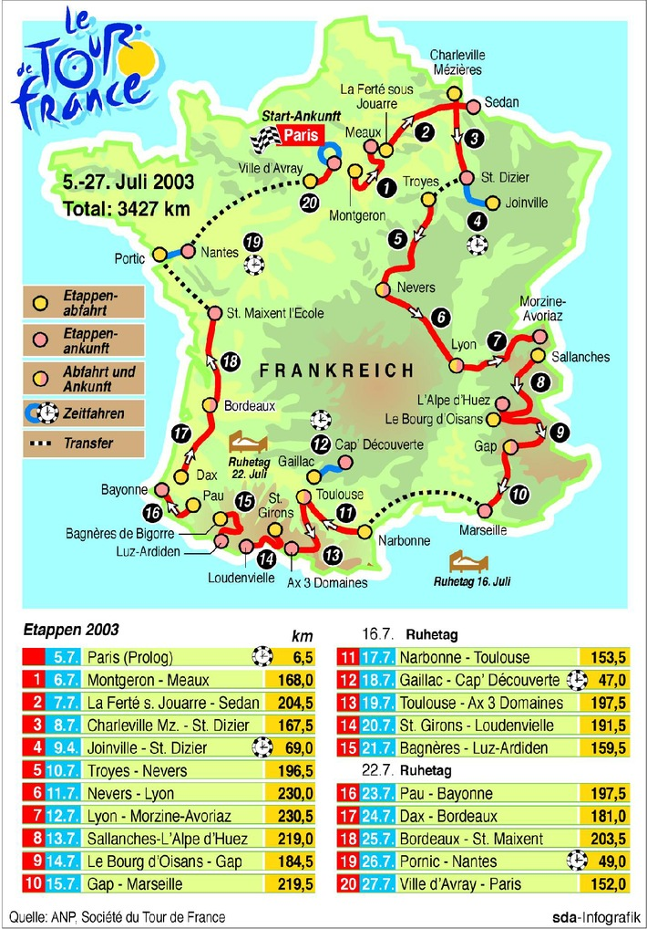 sda-Infografik - Tour de France: Streckenplan