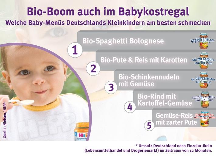Neues von der BioFach 2009: Zweistelliges Umsatzwachstum im Baby Bio-Markt / Deutschlands Babys schmeckt Bio am besten