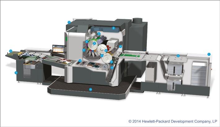 """diedruckerei.de investiert zwei Millionen in neue digitale Anwendungen / Quantensprung im schnellen Online-Druck mit """"HP Indigo 10000 Digital Press"""""""
