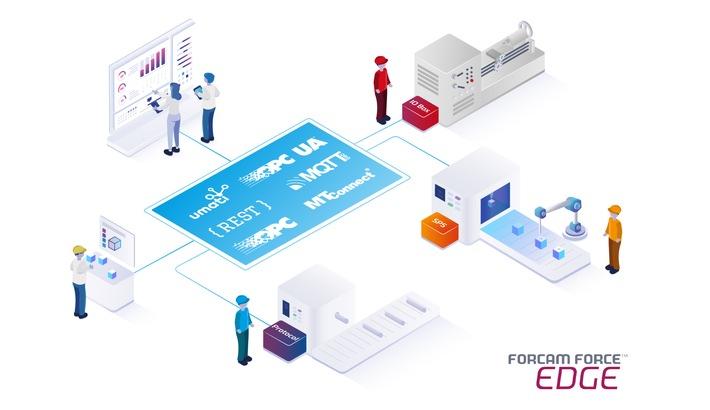 """Die neue Lösung FORCAM FORCE EDGE im SAP® App Center bietet volle Konnektivität für heterogene Maschinenparkswww.sapappcenter.comwww.forcam.com / Weiterer Text über ots und www.presseportal.de/nr/100391 / Die Verwendung dieses Bildes ist für redaktionelle Zwecke honorarfrei. Veröffentlichung bitte unter Quellenangabe: """"obs/Forcam GmbH/FORCAM"""""""