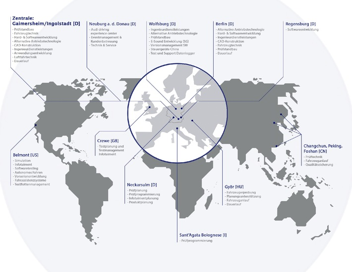 Auf Expansionskurs: Fahrzeugtechnikentwickler BFFT baut Automotive-Kompetenz weltweit aus