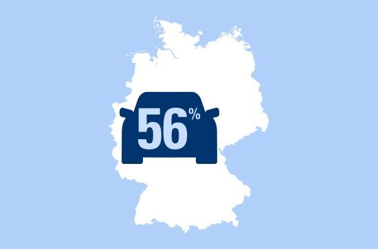 56 Prozent der deutschen Autofahrer meinen, dass Flip-Flops am Steuer verboten sind