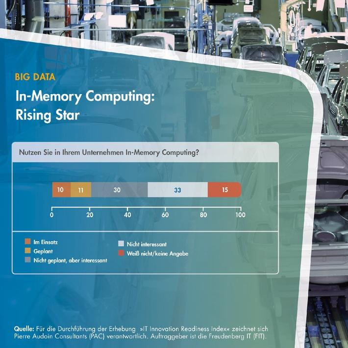 Studie: In-Memory Computing - Rising Star