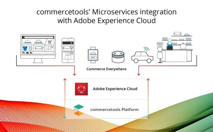 commercetools ist erster und einziger Cloud-Anbieter in der Adobe Experience Cloud