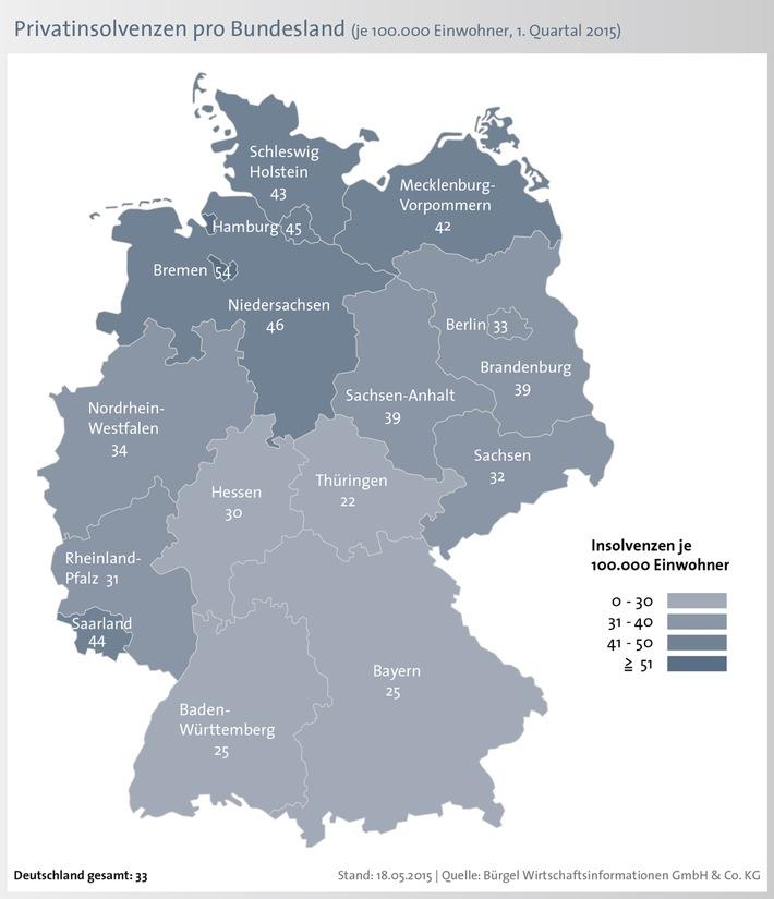 Privatinsolvenzen sinken um 8,7 Prozent / Norden bleibt Insolvenz-Hochburg - Einziger Anstieg im Saarland