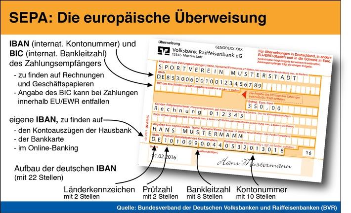 wiesbadener volksbank online banking probleme