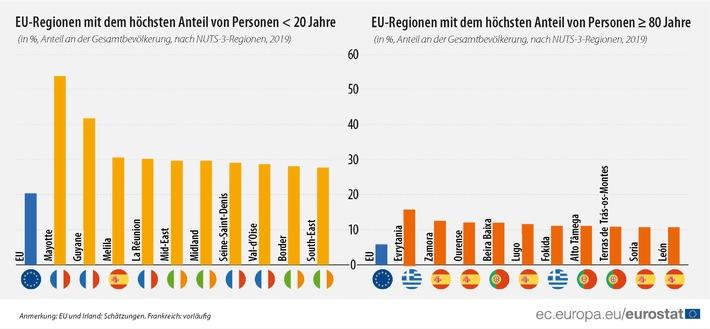 EN share population_DE.jpg
