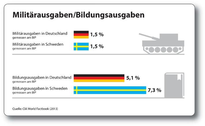 Zahlen, bitte! / Die etwas andere Bildungsstatistik 2014