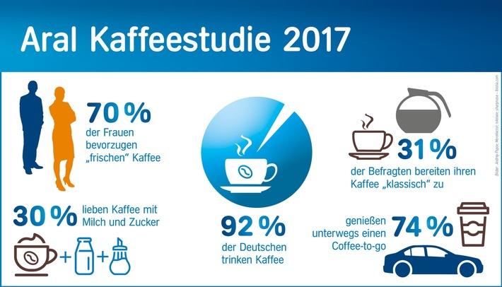 Kaffee mit Milch und Zucker ist der Favorit der Deutschen