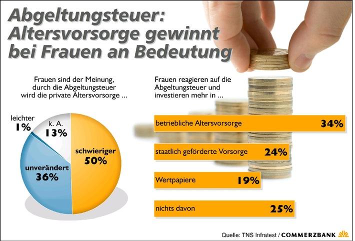 Abgeltungsteuer Anlegerinnen