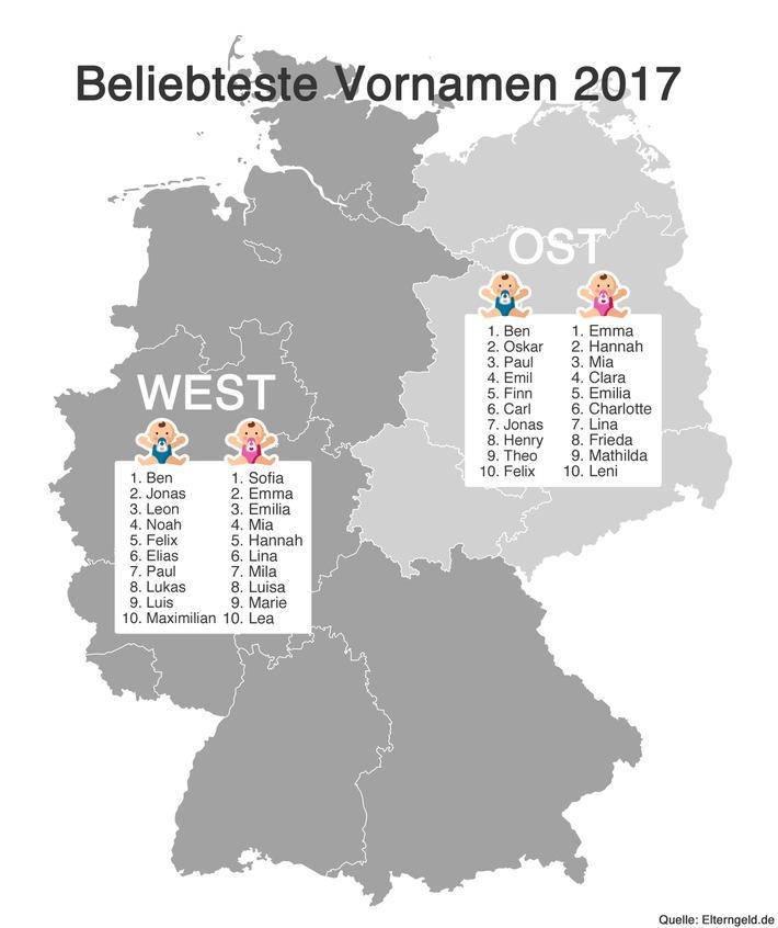 deutsche kindernamen