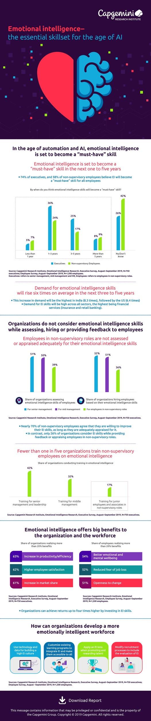 emotionalintelligence-infographic.jpg