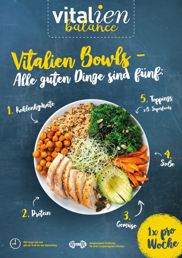 Jede Vitalien Bowl besteht aus fünf gesunden Komponenten.