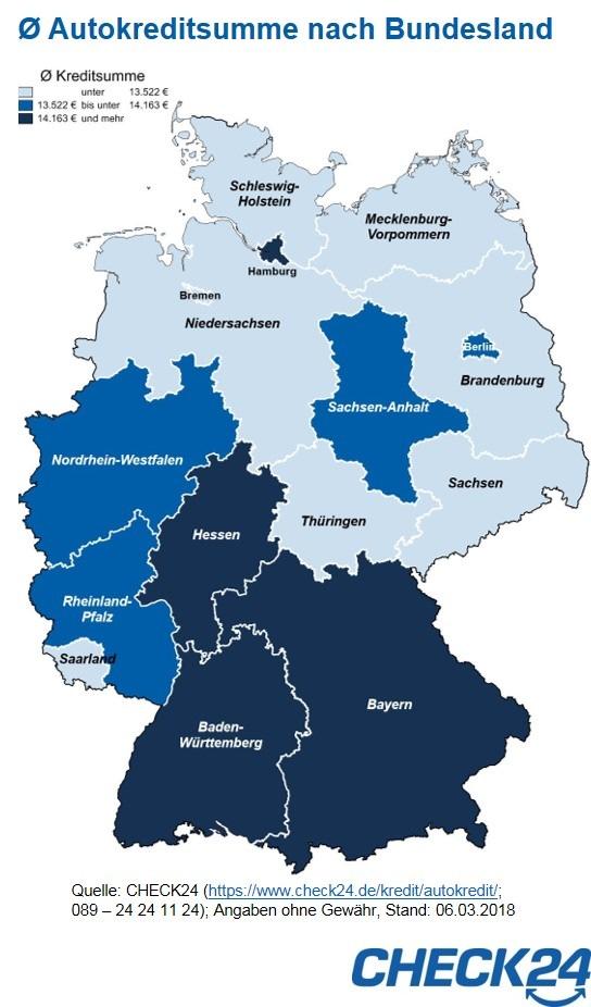 """Quelle: CHECK24 (https://www.check24.de/kredit/autokredit/; 089 - 24 24 11 24); Angaben ohne Gewähr, Stand: 06.03.2018). Weiterer Text über ots und www.presseportal.de/nr/73164 / Die Verwendung dieses Bildes ist für redaktionelle Zwecke honorarfrei. Veröffentlichung bitte unter Quellenangabe: """"obs/CHECK24 GmbH"""""""