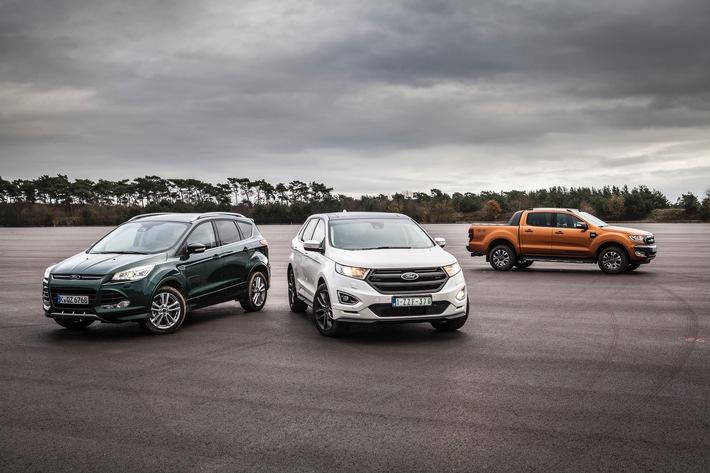 Ford will Allrad-Verkaufsanteil in Europa verdoppeln und SUV-Absatz verdreifachen
