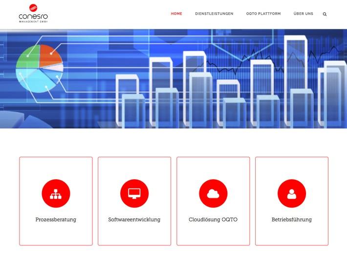 Care-Energy steigt bei conesro Management GmbH ein