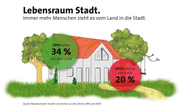 Kantar_Lebensraum_Stadt.jpg