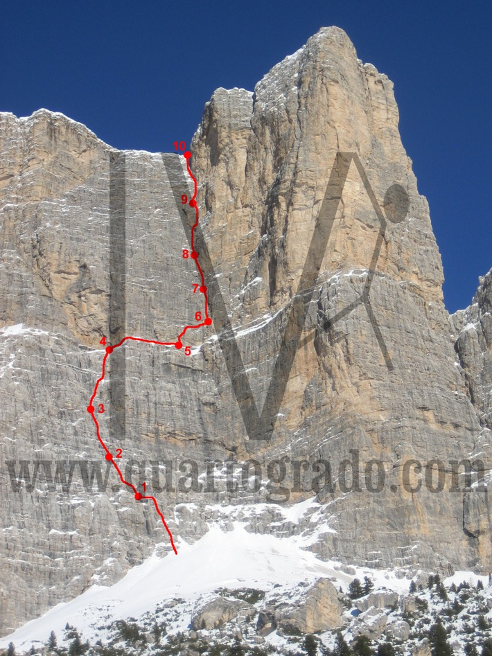 FW-DO: Hilfeleistung bis in die Dolomiten nach Italien, Rettung zweier Bergsteiger von der Einsatztleitstelle Dortmund eingeleitet
