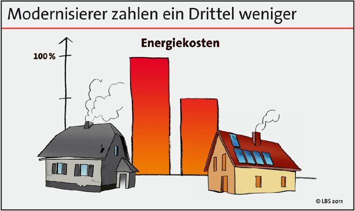 Modernisierung spart ein Drittel der Energiekosten (mit Bild)