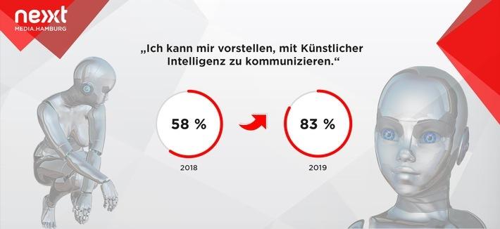 """Media Innovation Report von nextMedia.Hamburg: Vertrauen in Künstliche Intelligenzen wächst deutlich - ihre Vermenschlichung wird allerdings abgelehnt. Weiterer Text über ots und www.presseportal.de/nr/8218 / Die Verwendung dieses Bildes ist für redaktionelle Zwecke honorarfrei. Veröffentlichung bitte unter Quellenangabe: """"obs/dpa Deutsche Presse-Agentur GmbH/scoopcamp/dpa"""""""