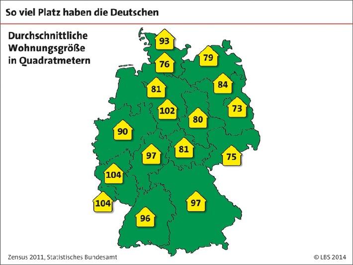 Deutsche Durchschnittswohnung misst 91 Quadratmeter