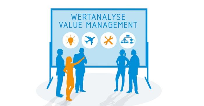 Neue Richtlinie VDI 2803 Blatt 1 beschreibt Grundlagen und Methoden der Funktionenanalyse (Bild: VDI).