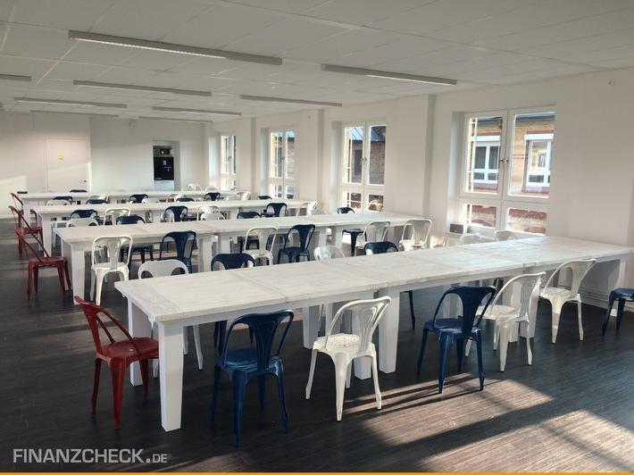 Mit voller Kraft voraus: FINANZCHECK.de feiert 100. Mitarbeiter