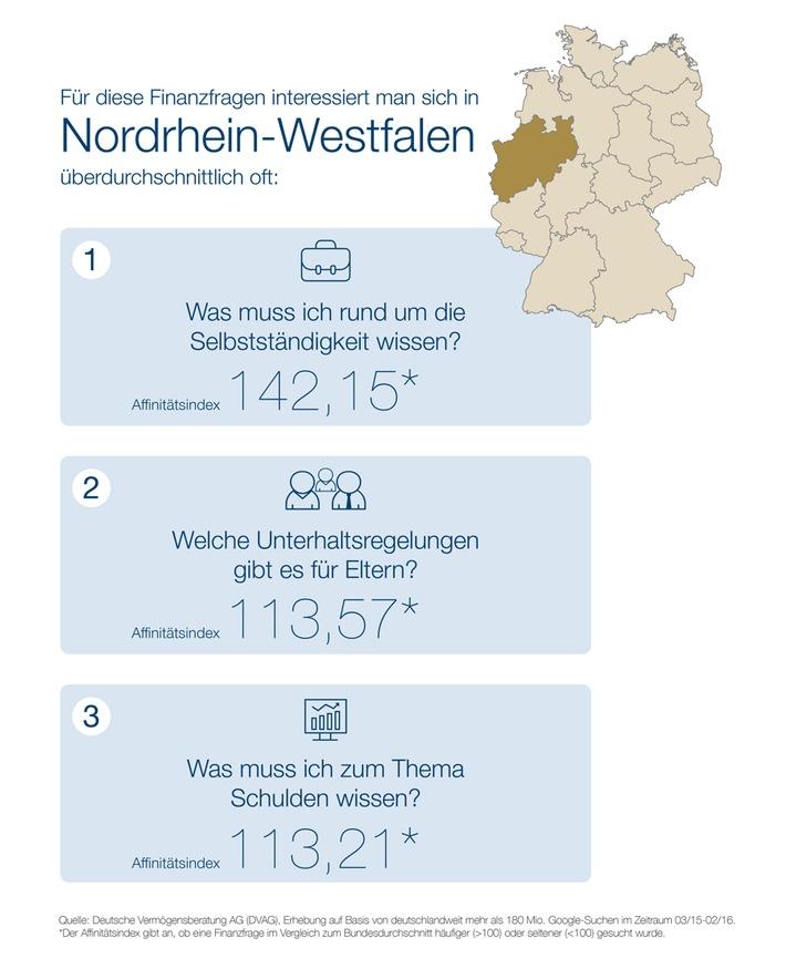 """""""Webcheck Finanzfragen"""" - Aktuelle Studie der DVAG und ibi research:  Finanzsurfer Nordrhein-Westfalens setzen auf Unternehmergeist"""
