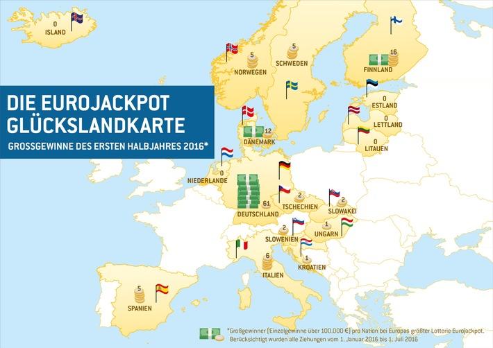 Gewinnerbilanz zur Lotterie Eurojackpot 1 Halbjahr 2016