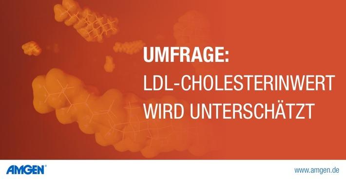 200824_AMGEN_Grafik_Umfrage - LDL-Cholesterinwert wird unterschätzt.jpg