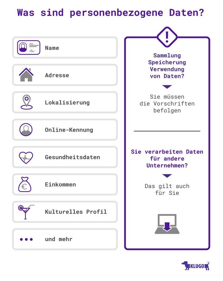 """Vermieter und Mieter müssen die DSGVO beachten / Die DSGVO bindet neben Unternehmen auch Vermieter, da sie personenbezogene Daten von Mietern erheben. Die Infografik von KLUGO veranschaulicht, welche Daten personenbezogen sind. Weiterer Text über ots und www.presseportal.de/nr/127809 / Die Verwendung dieses Bildes ist für redaktionelle Zwecke honorarfrei. Veröffentlichung bitte unter Quellenangabe: """"obs/KLUGO GmbH"""""""