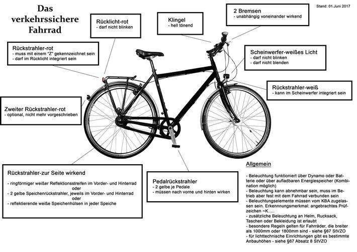 fahrrad speichen beleuchtung erlaubt. Black Bedroom Furniture Sets. Home Design Ideas
