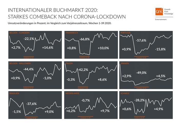 InternationalerBuchmarktOkt2020.jpg
