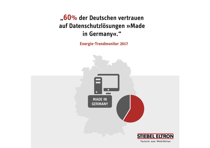 CeBIT: 66 Prozent der Deutschen wollen automatischen Hackerschutz im Smart-Home