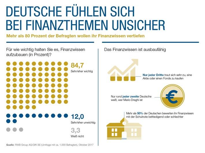 GfK-Studie: Kult-Blondine Katzenberger bekannter als EZB-Chef Draghi