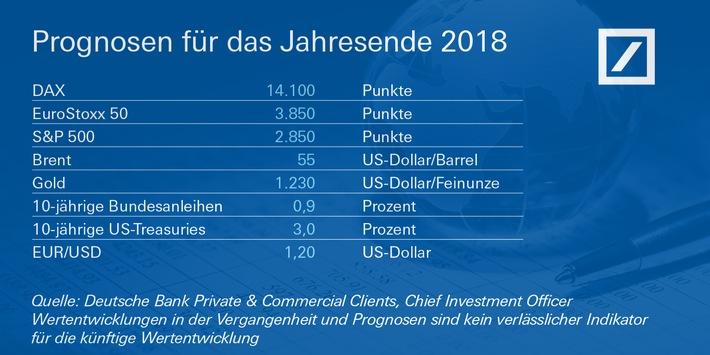 """Prognose für das Jahresende 2018.  Weiterer Text über ots und www.presseportal.de/nr/8994 / Die Verwendung dieses Bildes ist für redaktionelle Zwecke honorarfrei. Veröffentlichung bitte unter Quellenangabe: """"obs/Deutsche Bank AG"""""""