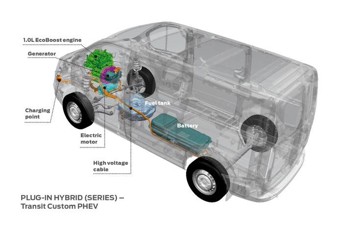 """Ford Transit Custom Plug-In Hybrid debütiert bei Testprojekt zur Verbesserung der Luftqualität in London / Ford Transit Custom PHEV Röntgenbild / Weiterer Text über ots und www.presseportal.de/nr/6955 / Die Verwendung dieses Bildes ist für redaktionelle Zwecke honorarfrei. Veröffentlichung bitte unter Quellenangabe: """"obs/Ford-Werke GmbH"""""""