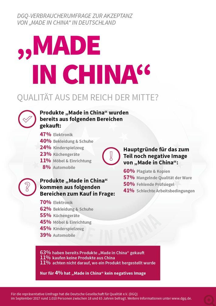 """""""Made in China"""" - Qualität aus dem Reich der Mitte? Weiterer Text über ots und www.presseportal.de/nr/66703 / Die Verwendung dieses Bildes ist für redaktionelle Zwecke honorarfrei. Veröffentlichung bitte unter Quellenangabe: """"obs/Deutsche Gesellschaft für Qualität - DGQ"""""""