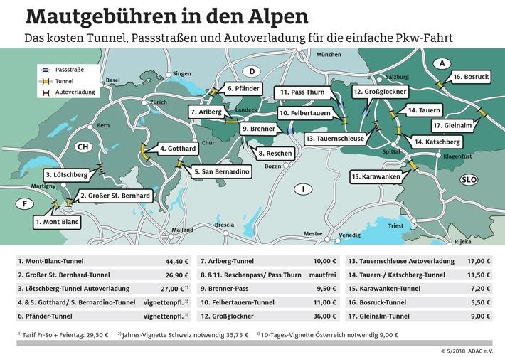 """Mautkosten in den Alpen: viele Pässe und Tunnel kosten extra. Weiterer Text über ots und www.presseportal.de/nr/7849 / Die Verwendung dieses Bildes ist für redaktionelle Zwecke honorarfrei. Veröffentlichung bitte unter Quellenangabe: """"obs/ADAC/ADAC e.V."""""""