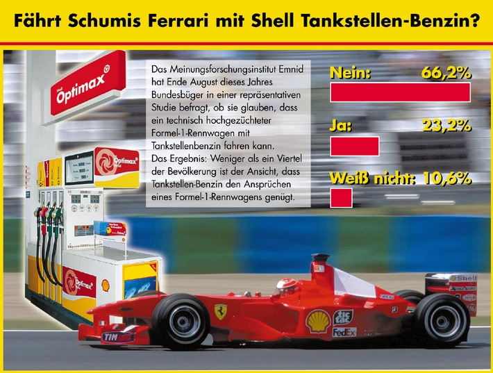 ▷ Fährt Schumis Ferrari mit Shell Tankstellen-Benzin?   Presseportal