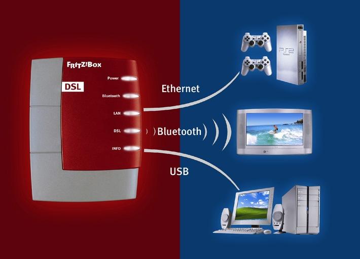 """Mit FRITZ!Box steht eine völlig neue Produktlinie im Mittelpunkt des AVM-Messeauftritts zur Cebit 2004. Ausgerüstet mit USB, Netzwerkanschlüssen und in der Topversion auch mit der Funktechnologie Bluetooth ist die FRITZ!Box ein echter Teamplayer für DSL-Breitband-Internet. Kleiner als eine Pralinenschachtel kommuniziert die Box mit so unterschiedlichen Geräten wie PC, Spielekonsole und Fernseher. Bereits zur Cebit wird es eine FRITZ!Box mit LAN und USB geben, die Bluetooth-Variante soll im 3. Quartal für rund 150 Euro in den Handel kommen. Alle ISDN-, DSL- und Bluetooth-Produkte sind live auf dem Cebit-Messestand von AVM in Halle 13, C48 im Einsatz. Weiterer Text über ots. Die Verwendung dieses Bildes ist für redaktionelle Zwecke honorarfrei. Abdruck bitte unter Quellenangabe: """"obs/AVM Computersysteme Vertriebs GmbH"""""""