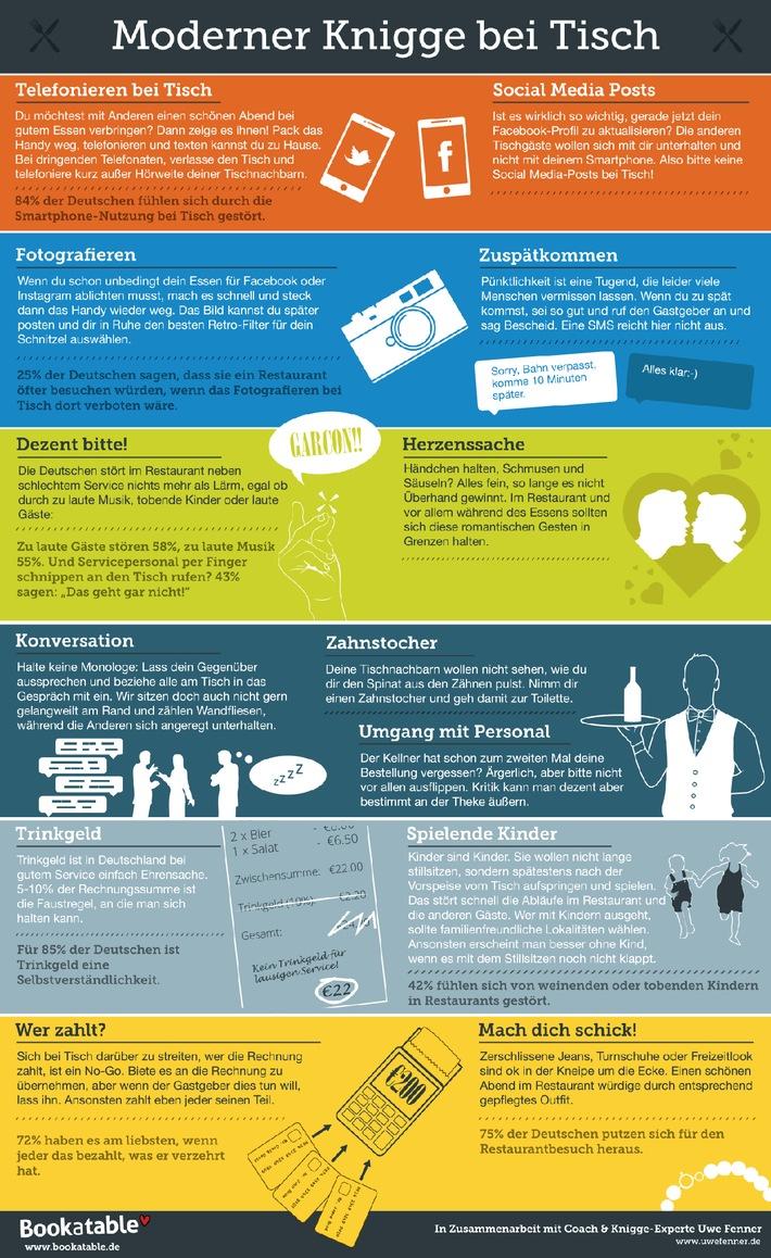 """Infografik Bookatable-Umfrage. Weiterer Text über OTS und www.presseportal.de/pm/105547 / Die Verwendung dieses Bildes ist für redaktionelle Zwecke honorarfrei. Veröffentlichung bitte unter Quellenangabe: """"obs/Bookatable GmbH & Co.KG"""""""
