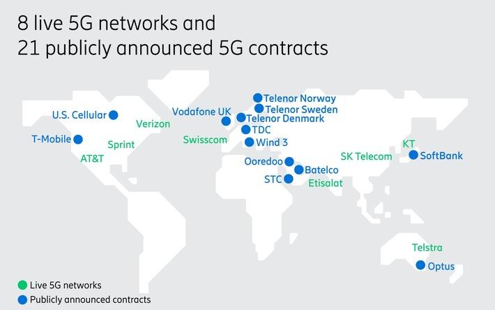 Ericsson Mobility Report: 5G etabliert sich weltweit schneller als bisher angenommen