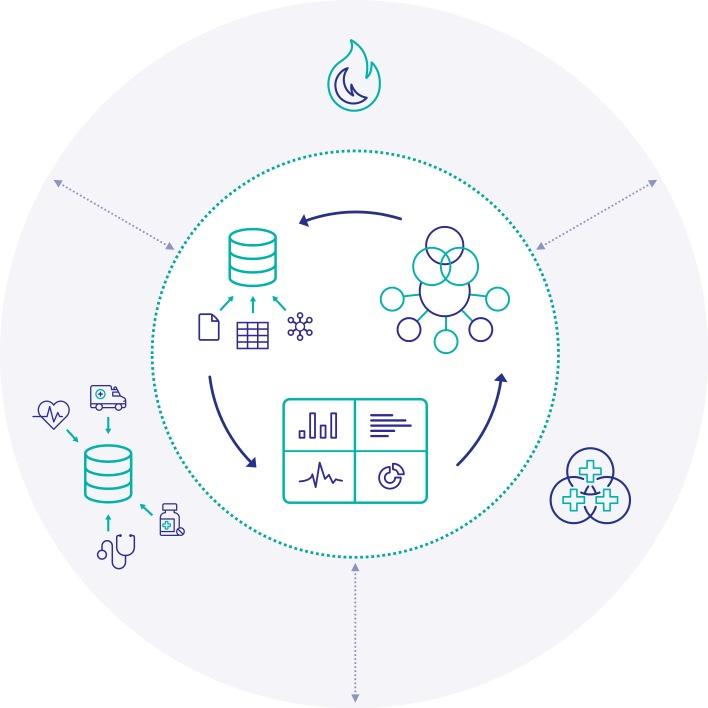Interoperable, datenintensive Anwendungen für das Gesundheitswesen noch schneller entwickeln / InterSystems IRIS for Health ist ab sofort auf AWS, Google Cloud und Microsoft Azure verfügbar (FOTO)