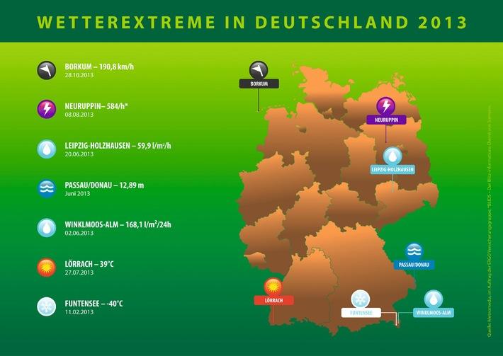 Schadensbilanz Deutschland: Deutlich mehr regionale Wetterereignisse 2013